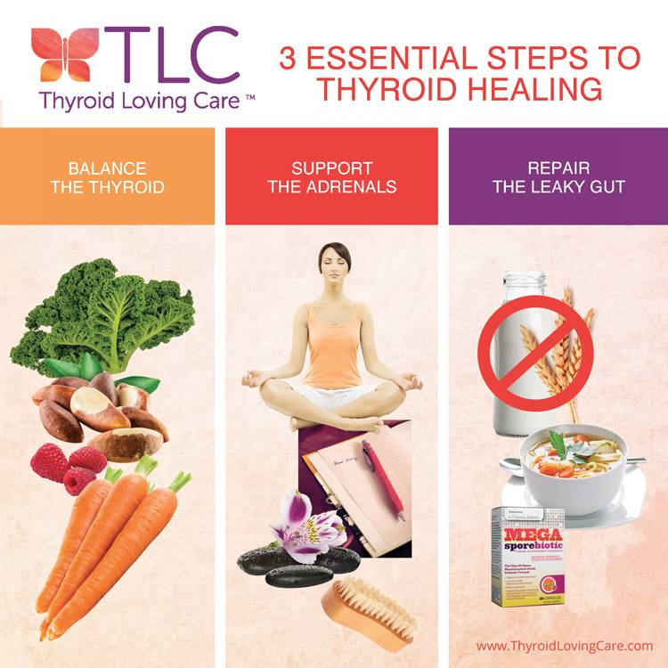 The 3 Essential Steps to Overcome Thyroid Disease Forever